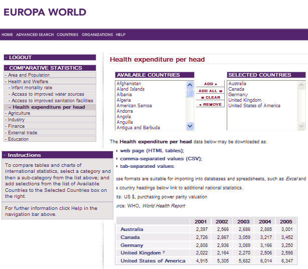 Europa World Database3